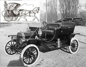馬車時代がT型フォード一色にわずか13年